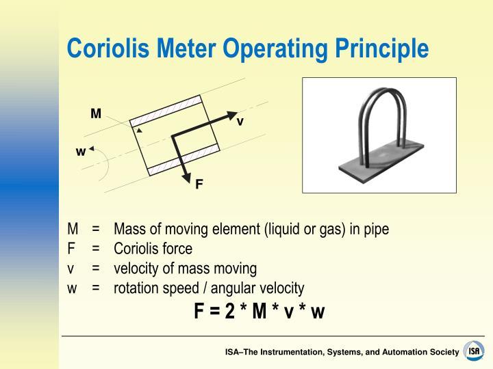 Coriolis Meter Operating Principle