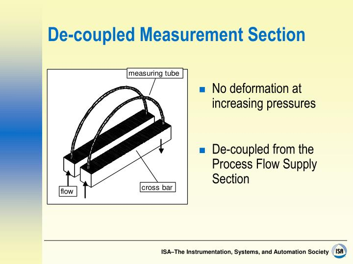 De-coupled Measurement Section
