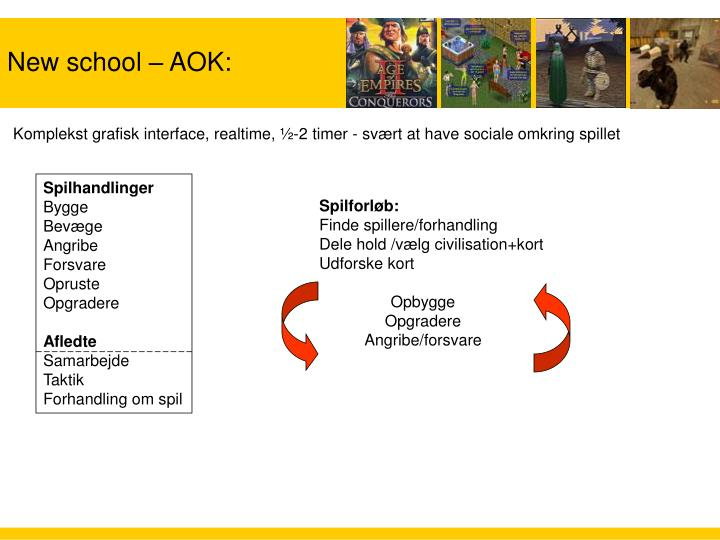 New school – AOK: