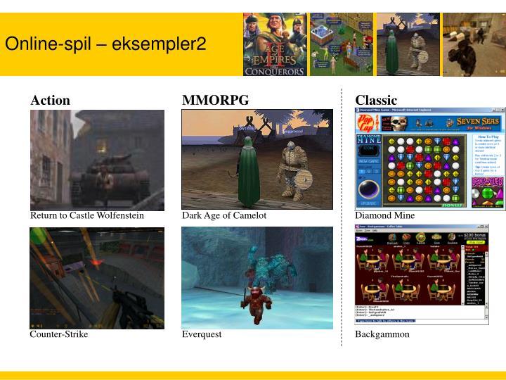 Online-spil – eksempler2