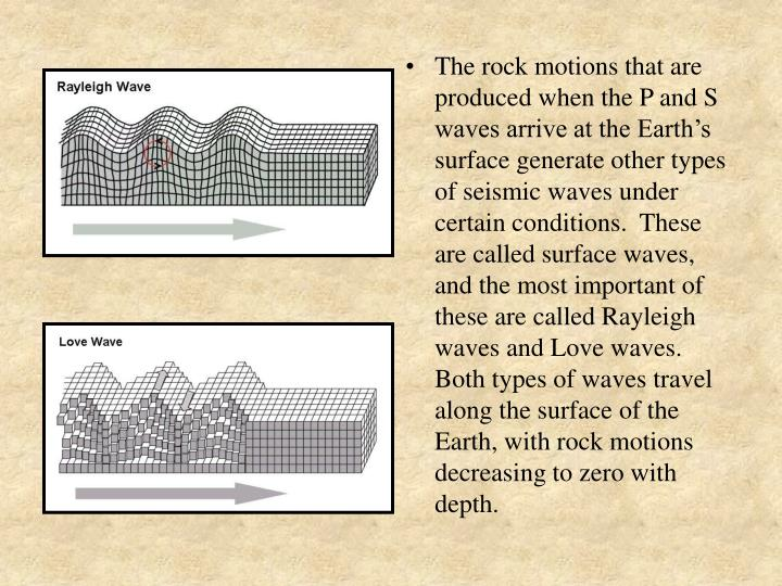 The rock motions that are produced when the P and S waves arrive at the Earth's surface generate other types of seismic waves under certain conditions.  These are called surface waves, and the most important of these are called Rayleigh waves and Love waves.  Both types of waves travel along the surface of the Earth, with rock motions decreasing to zero with depth.
