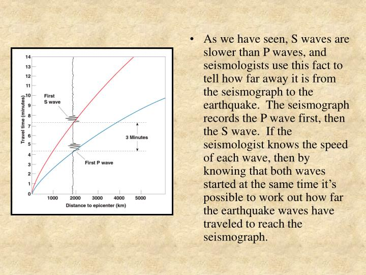 As we have seen, S waves are slower than P waves, and seismologists use this fact to tell how far away it is from the seismograph to the earthquake.  The seismograph records the P wave first, then the S wave.  If the seismologist knows the speed of each wave, then by knowing that both waves started at the same time it's possible to work out how far the earthquake waves have traveled to reach the seismograph.