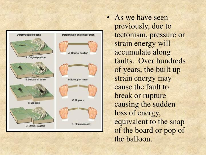 As we have seen previously, due to tectonism, pressure or strain energy will accumulate along faults...