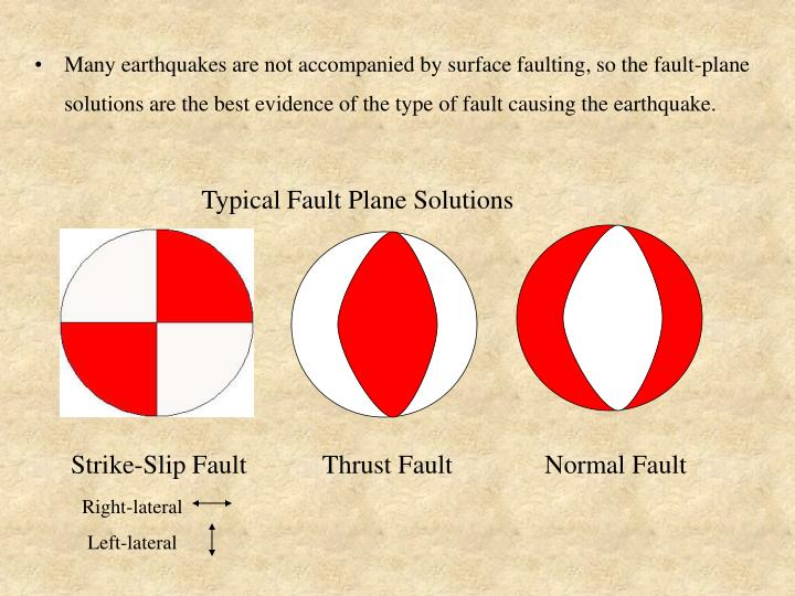 Typical Fault Plane Solutions