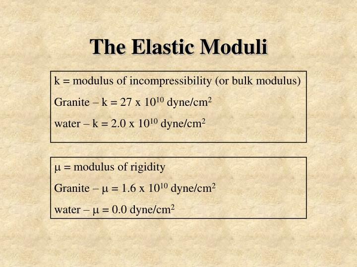 The Elastic Moduli