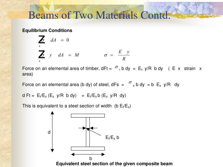 Beams of Two Materials Contd.