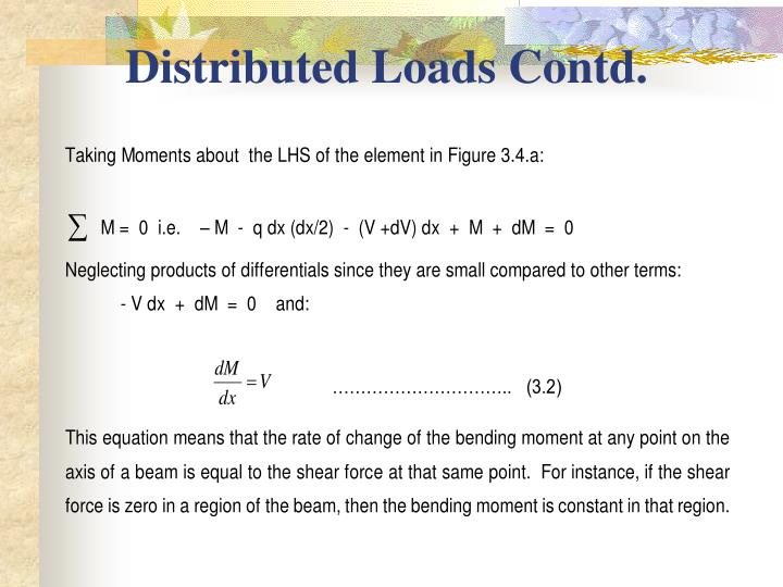 Distributed Loads Contd.