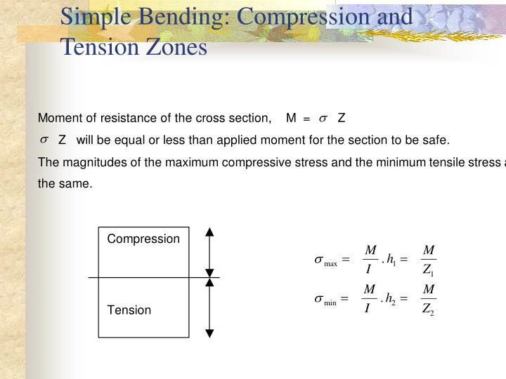 Simple Bending: Compression and Tension Zones