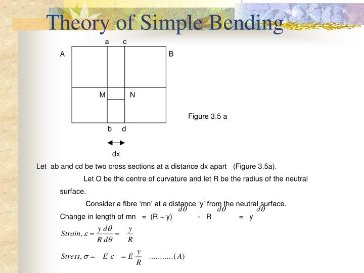Theory of Simple Bending