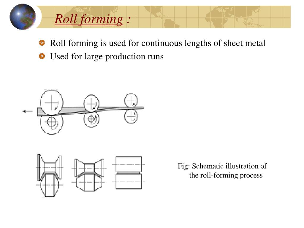Ppt Sheet Metal Forming Process Ch 16 Powerpoint
