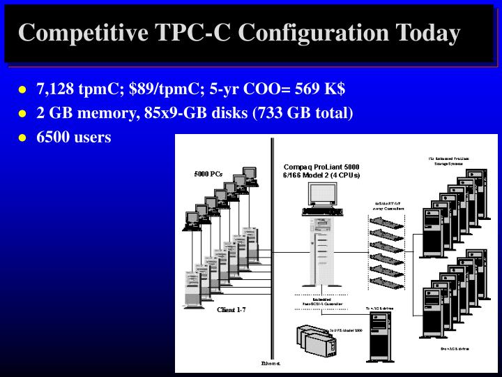 Competitive TPC-C Configuration Today