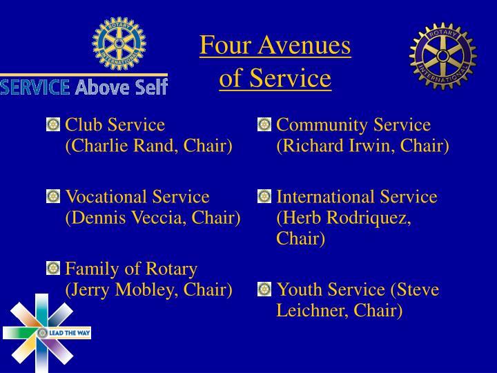 Club Service         (Charlie Rand, Chair)