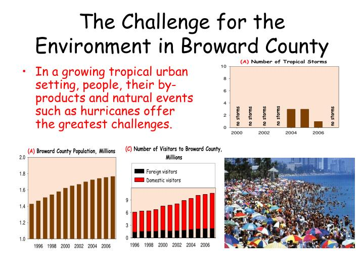 The challenge for the environment in broward county