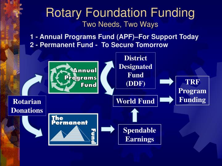 Rotary Foundation Funding