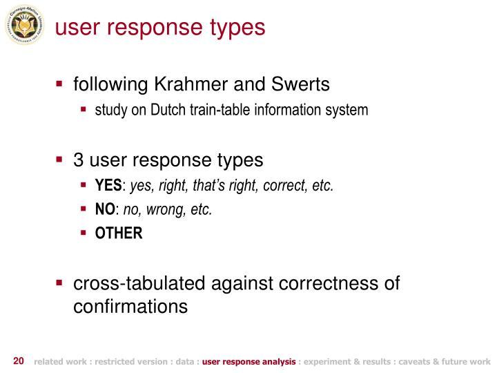 user response types