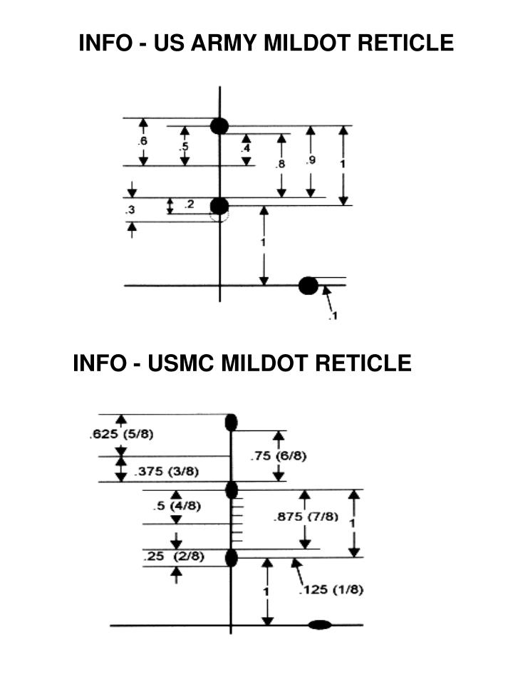 INFO - US ARMY MILDOT RETICLE