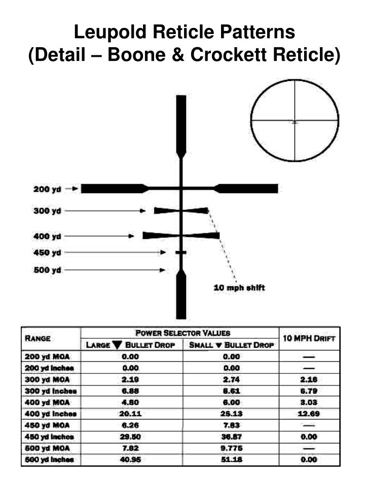 Leupold Reticle Patterns