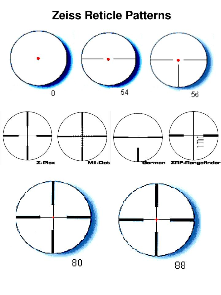 Zeiss Reticle Patterns