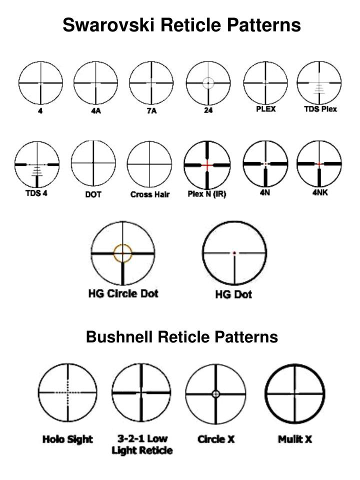 Swarovski Reticle Patterns