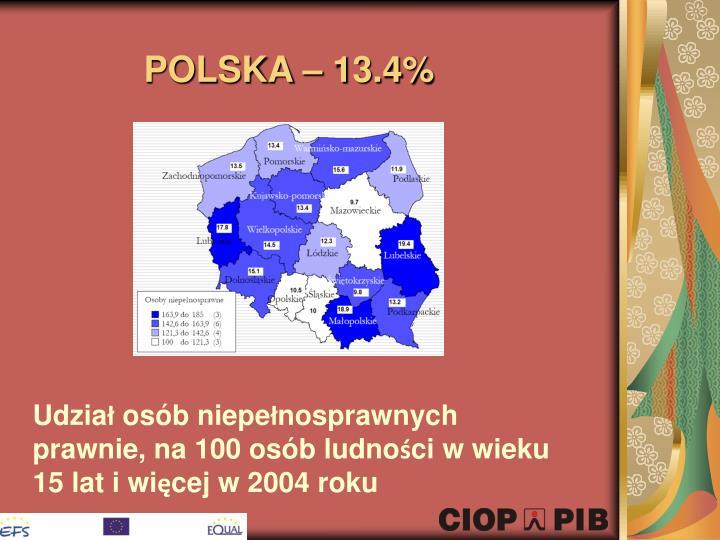 POLSKA – 13.4%
