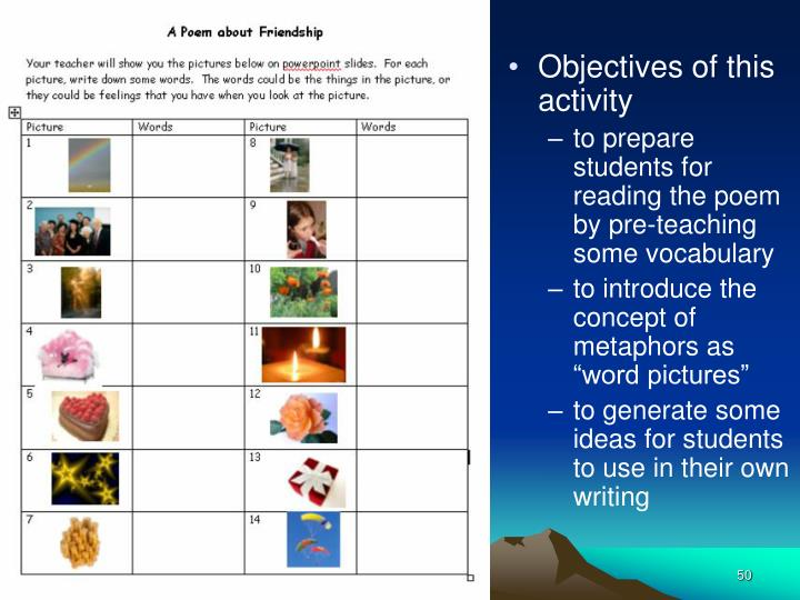 Objectives of this activity