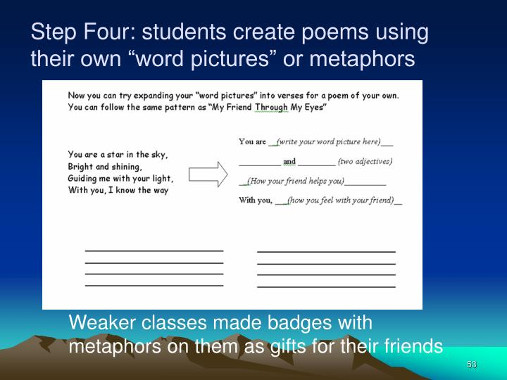 "Step Four: students create poems using their own ""word pictures"" or metaphors"