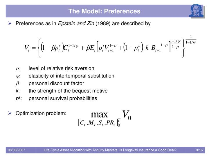 The Model: Preferences