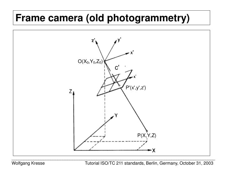 Frame camera (old photogrammetry)