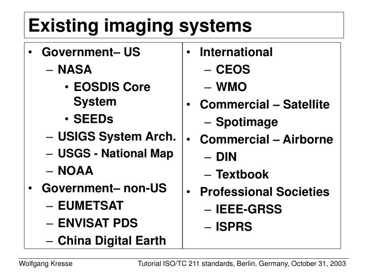 Existing imaging systems