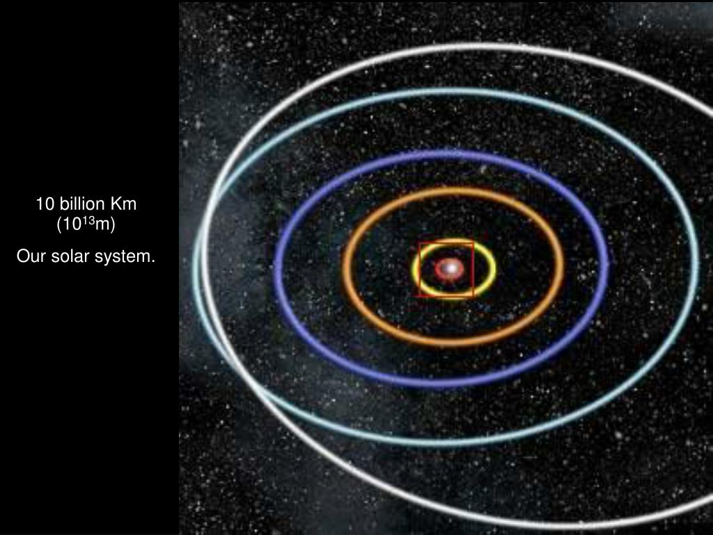 10 billion Km (10