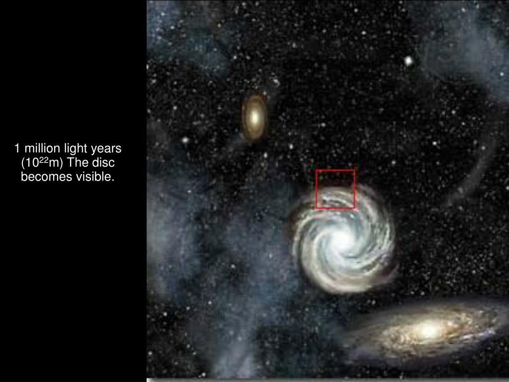 1 million light years (10