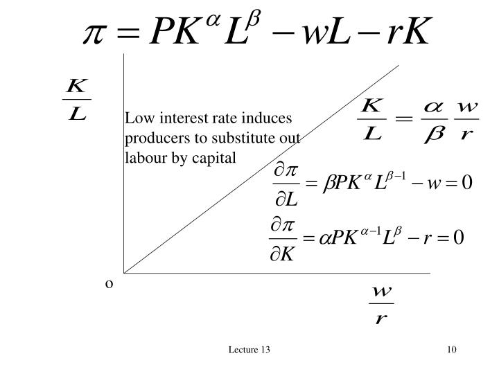Low interest rate induces