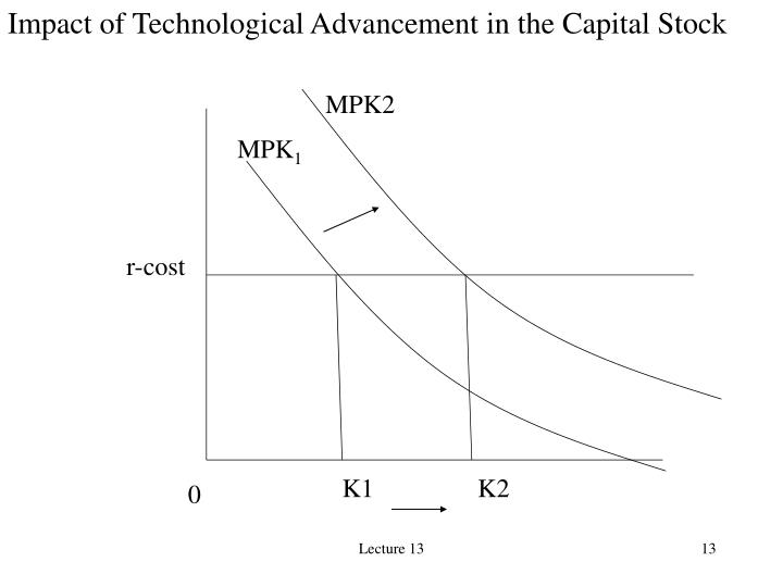 Impact of Technological Advancement in the Capital Stock