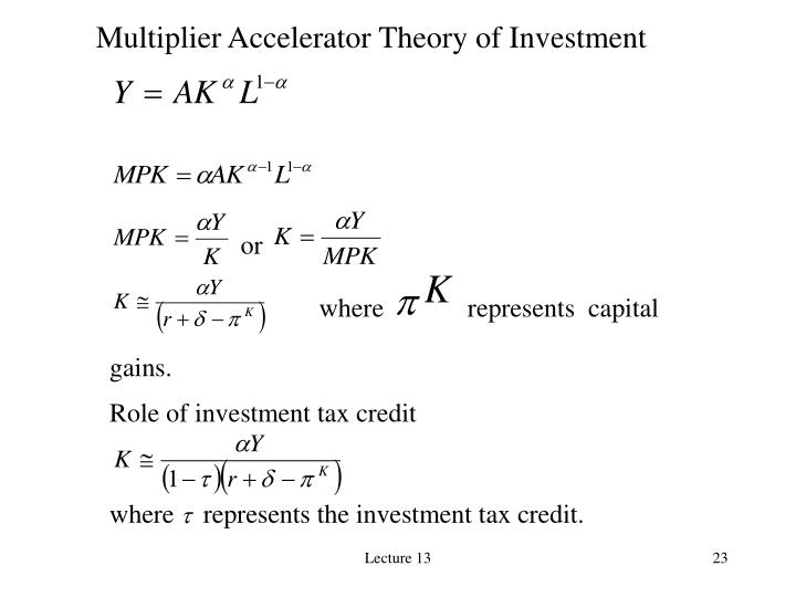Multiplier Accelerator Theory of Investment