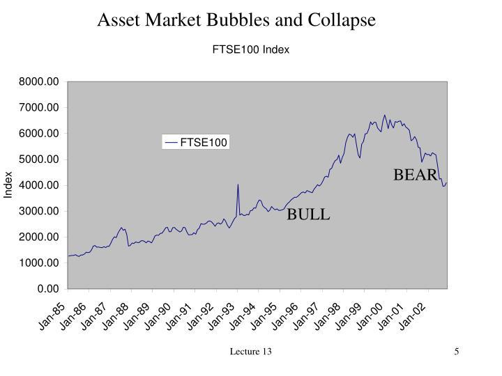 Asset Market Bubbles and Collapse