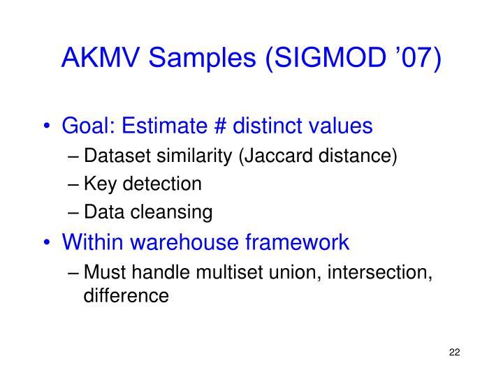 AKMV Samples (SIGMOD '07)