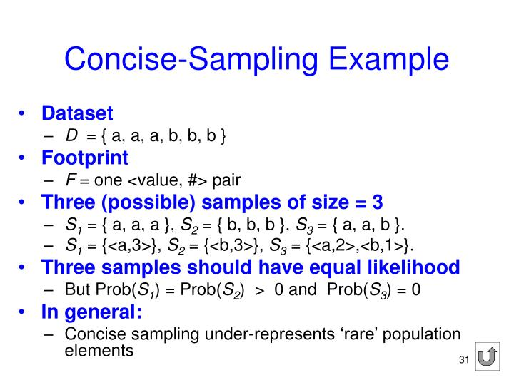 Concise-Sampling Example