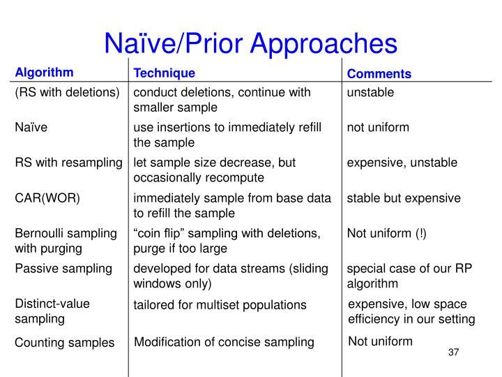 Naïve/Prior Approaches