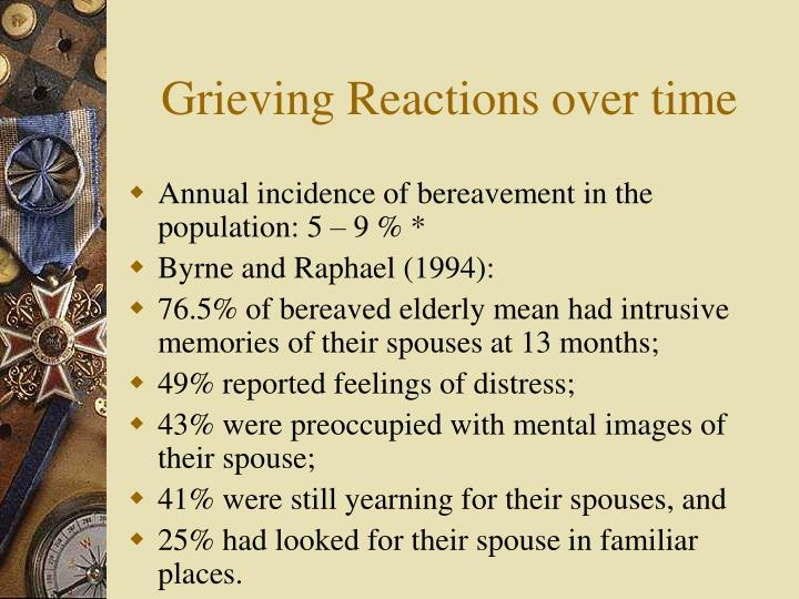 Grieving Reactions over time