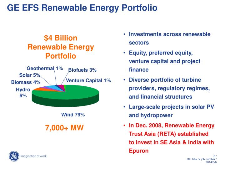 GE EFS Renewable Energy Portfolio