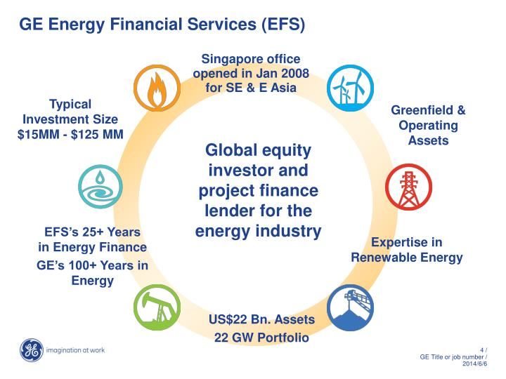 GE Energy Financial Services (EFS)
