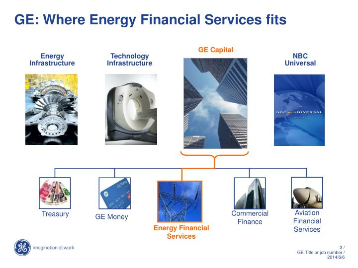 Ge where energy financial services fits