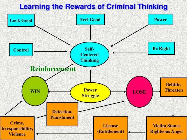 Learning the Rewards of Criminal Thinking