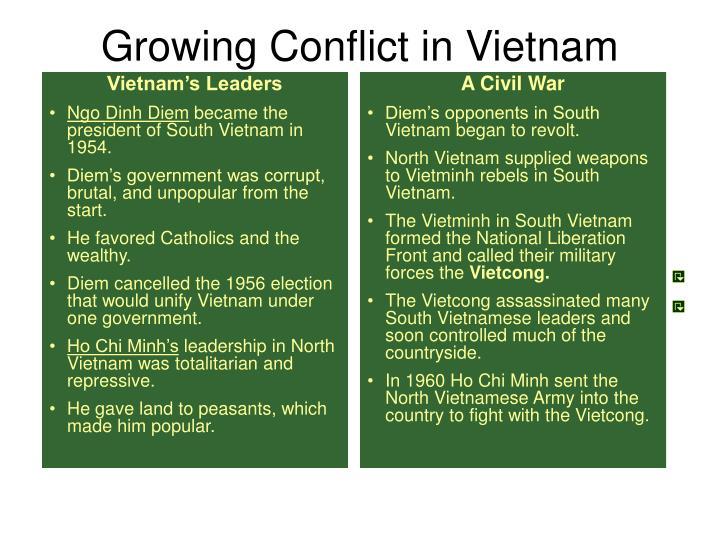 Vietnam's Leaders
