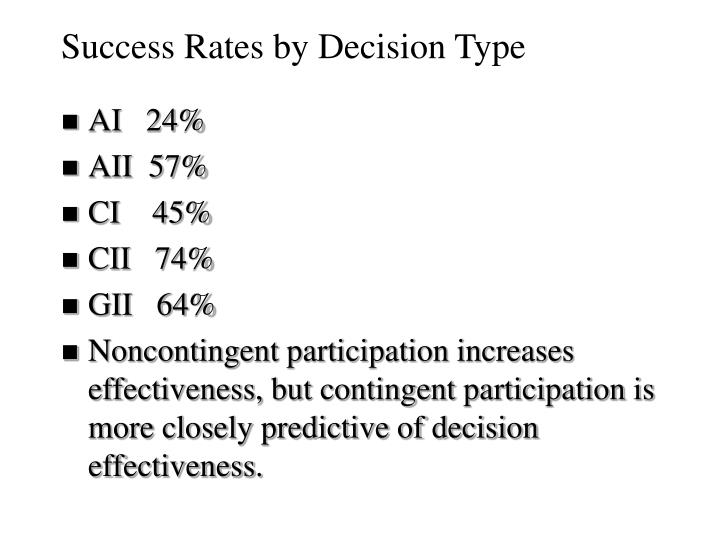 Success Rates by Decision Type