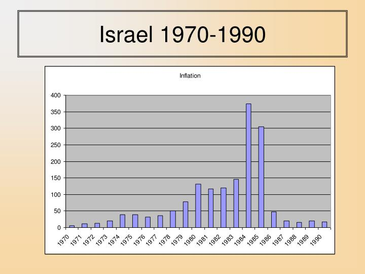Israel 1970-1990