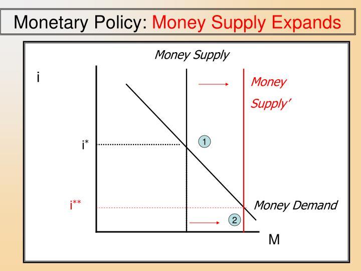 Monetary Policy: