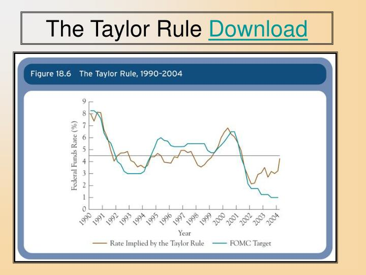 The Taylor Rule
