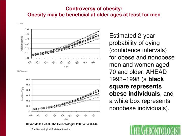 Controversy of obesity:
