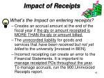 impact of receipts